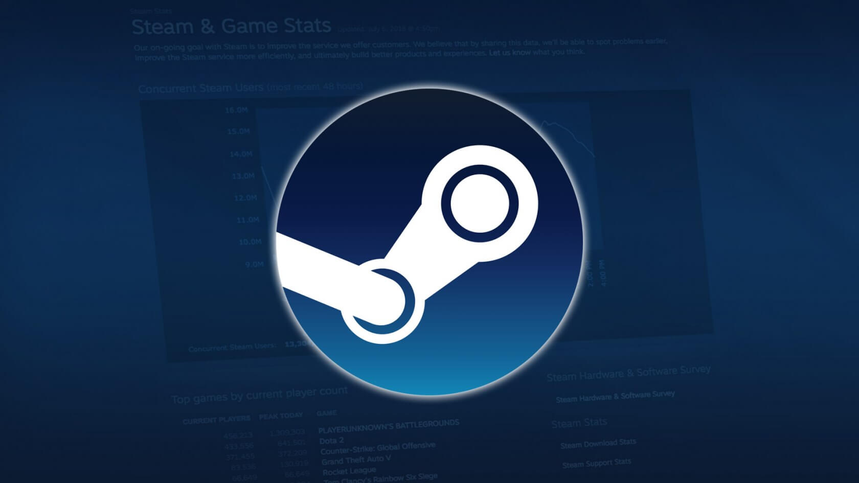 Valve's 30 percent revenue cut was 'killing PC gaming,' says former