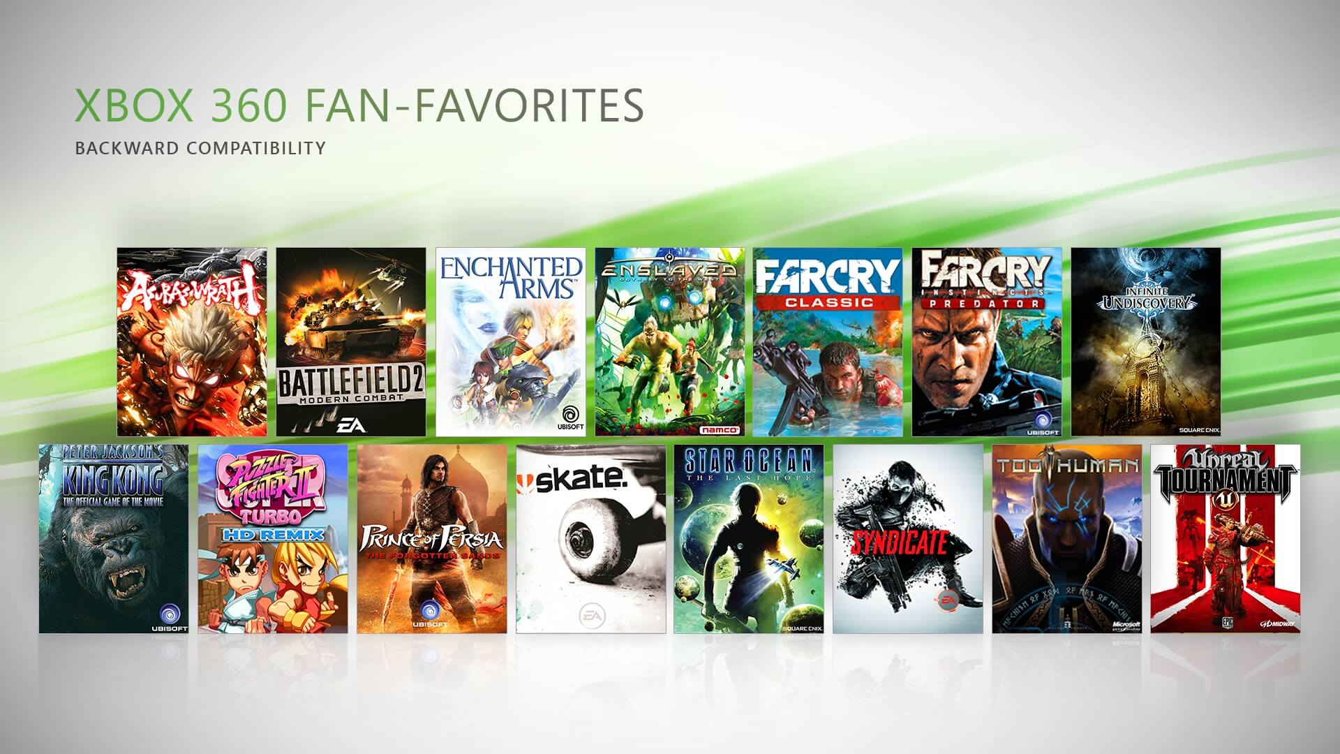 Microsoft adds last batch of games to the Xbox One Backward