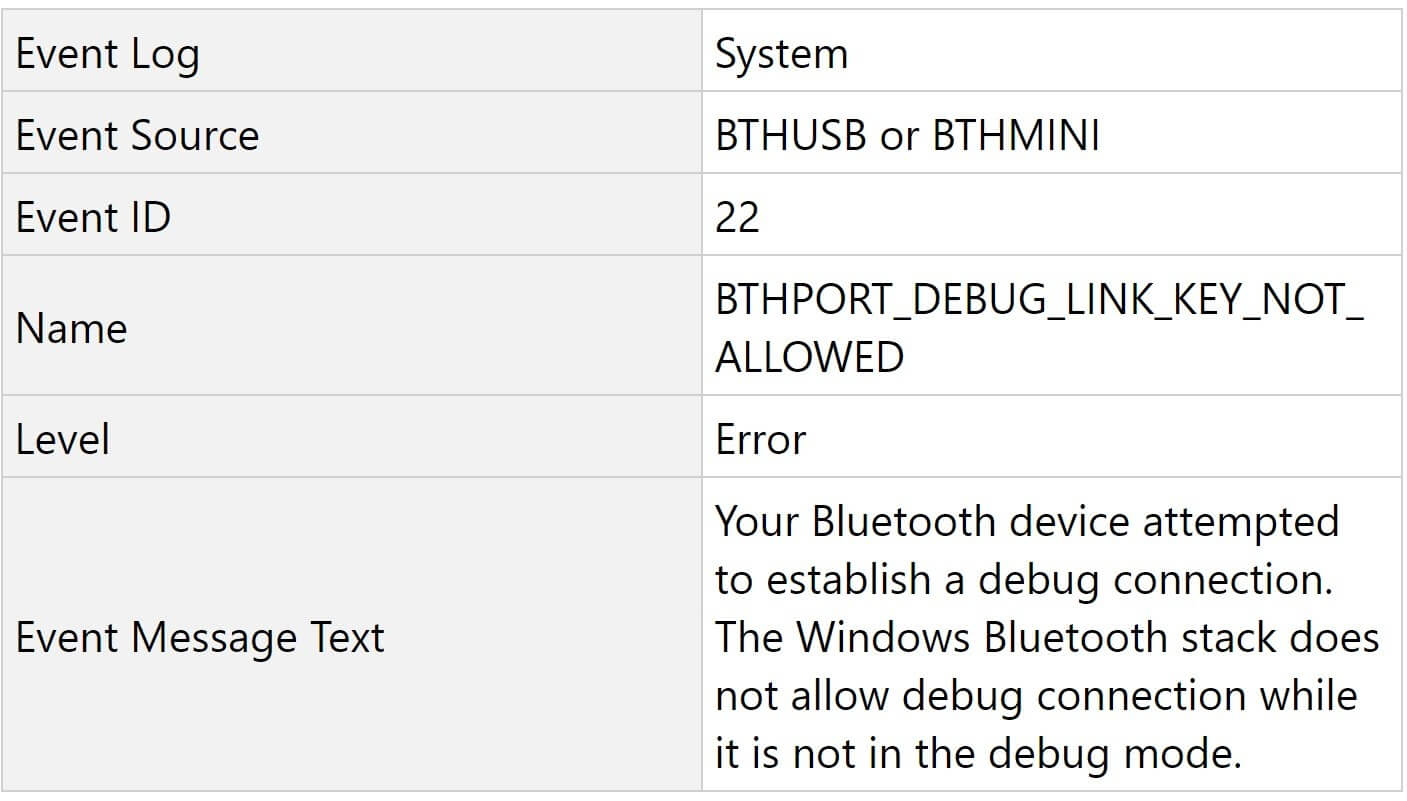 Microsoft warns that Windows 10 update will break some Bluetooth