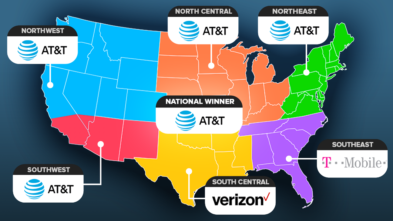 AT&T unseats Verizon as the nation's fastest wireless