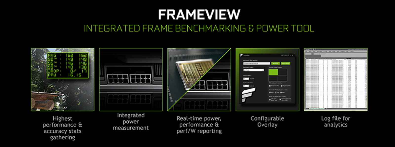 Nvidia's FrameView gaming benchmark tool promises highly accurate