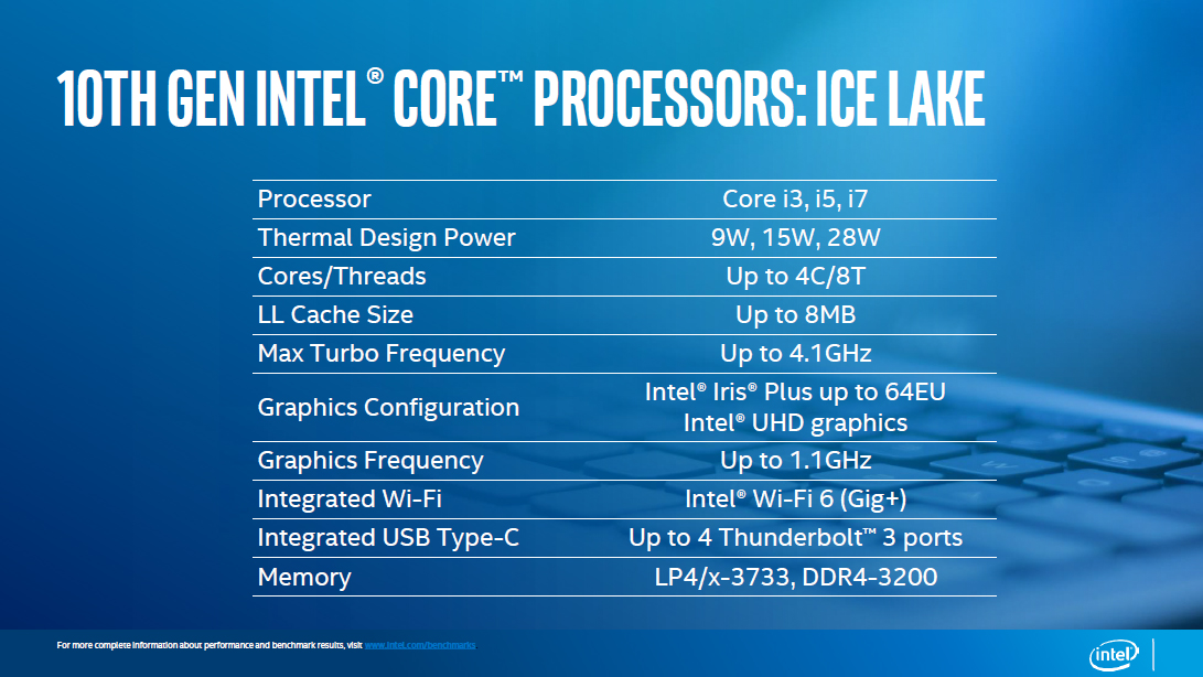 Intel announces nearly a dozen 10th-gen 'Ice Lake' processors and