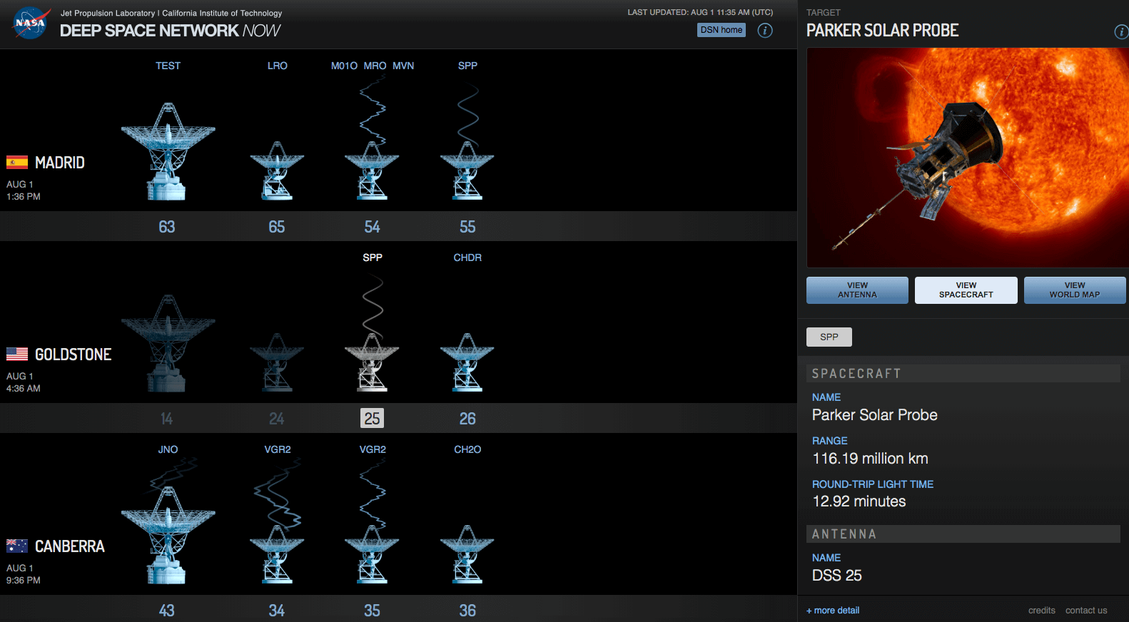 Two solar encounters by NASA's Parker Solar Probe yield 22GB of data