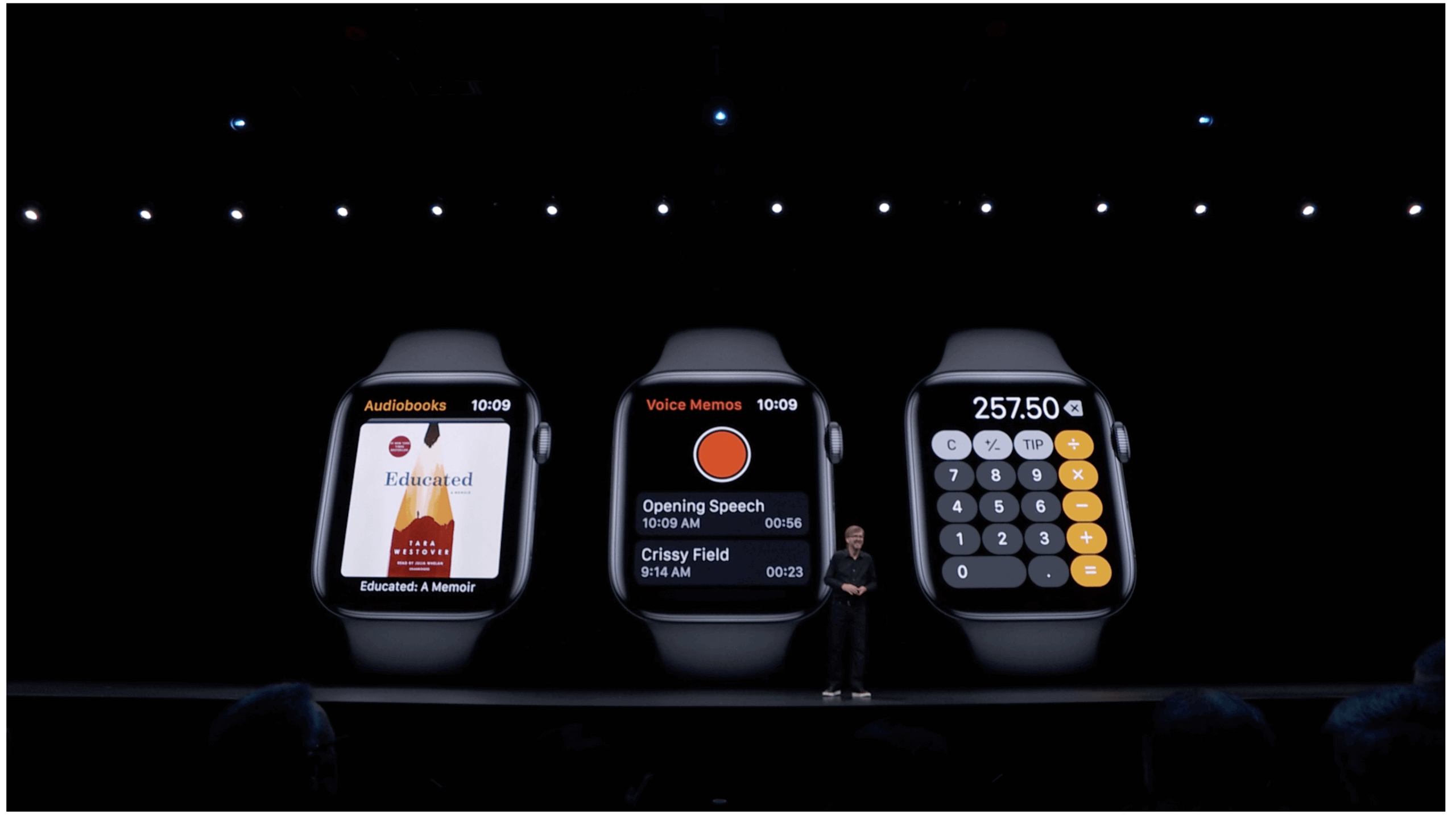 Apple Watch leads the smartwatch segment in Q2 2019