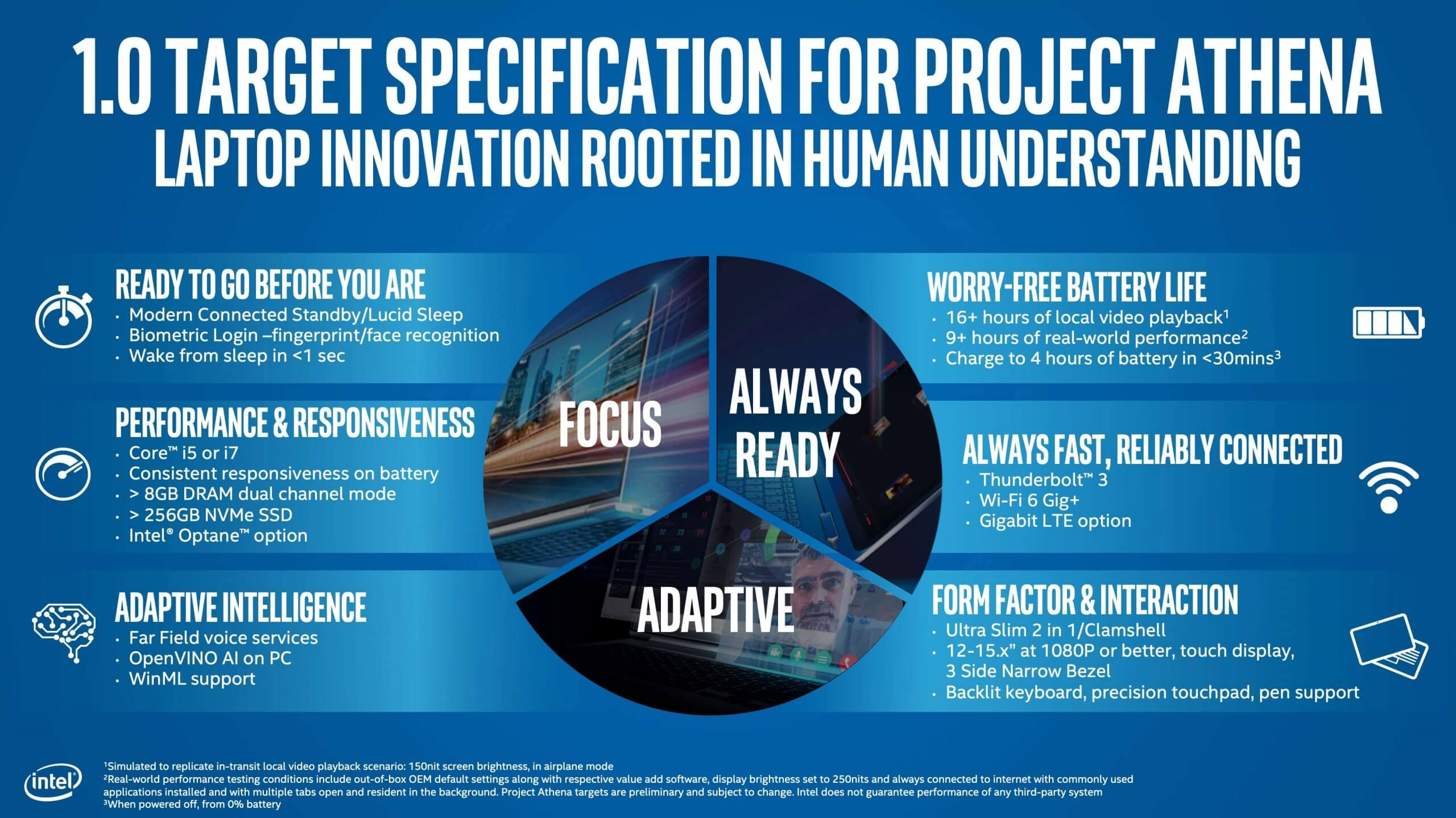 Intel introduces 'Engineered for Mobile Performance' label for