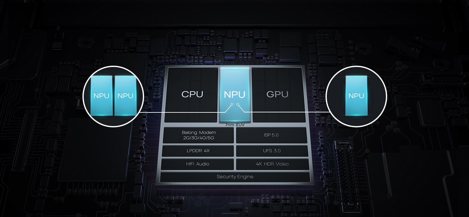 Huawei's Kirin 990 is a beastly SoC with built-in 5G - TechSpot