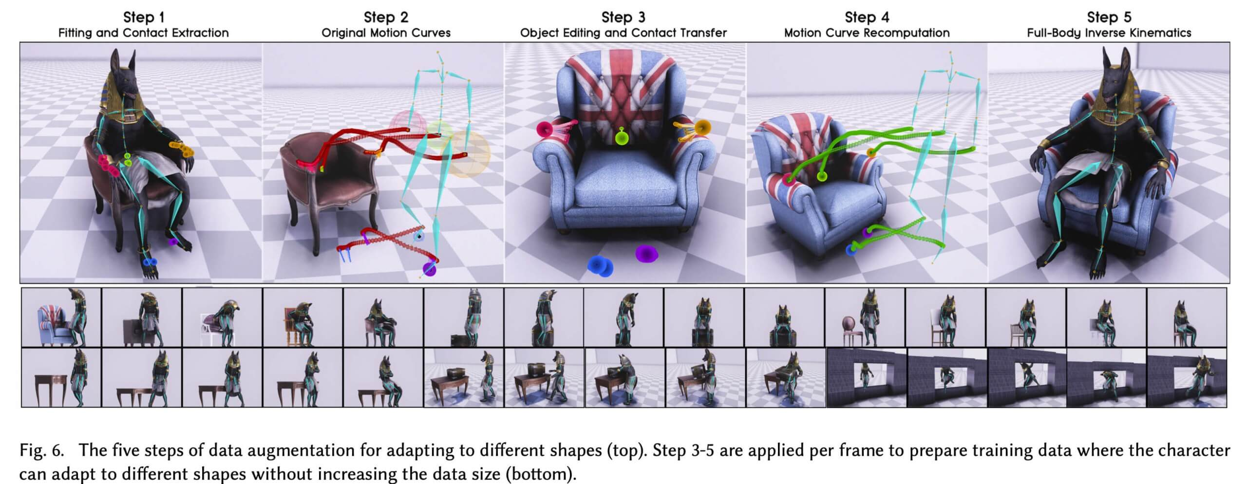 Using deep learning to make video game characters move more realistically