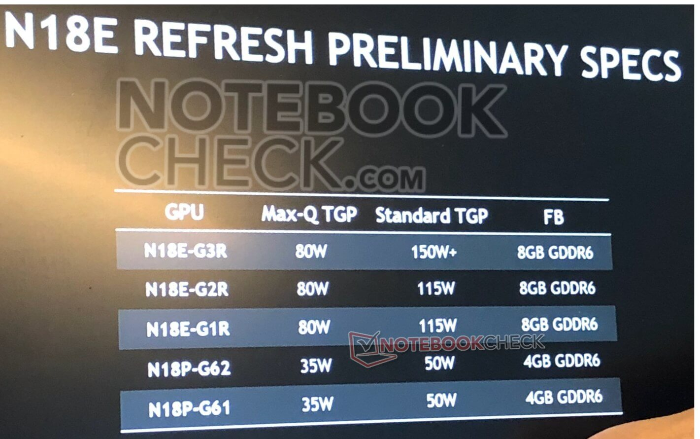 Rumor: Nvidia plans to bring Super refresh to notebooks in March 2020