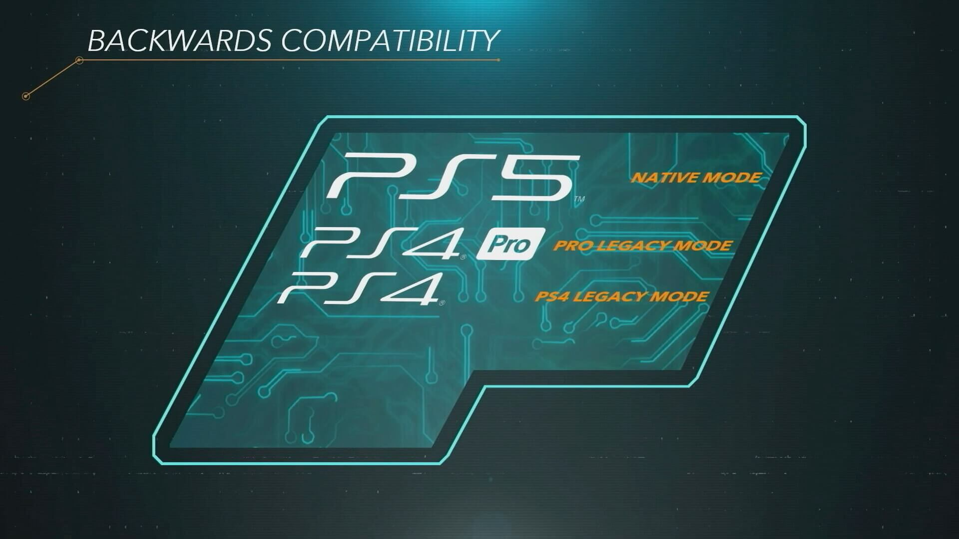 PlayStation VP says PS5 is compatible with 'overwhelming majority' of PS4 games - TechSpot