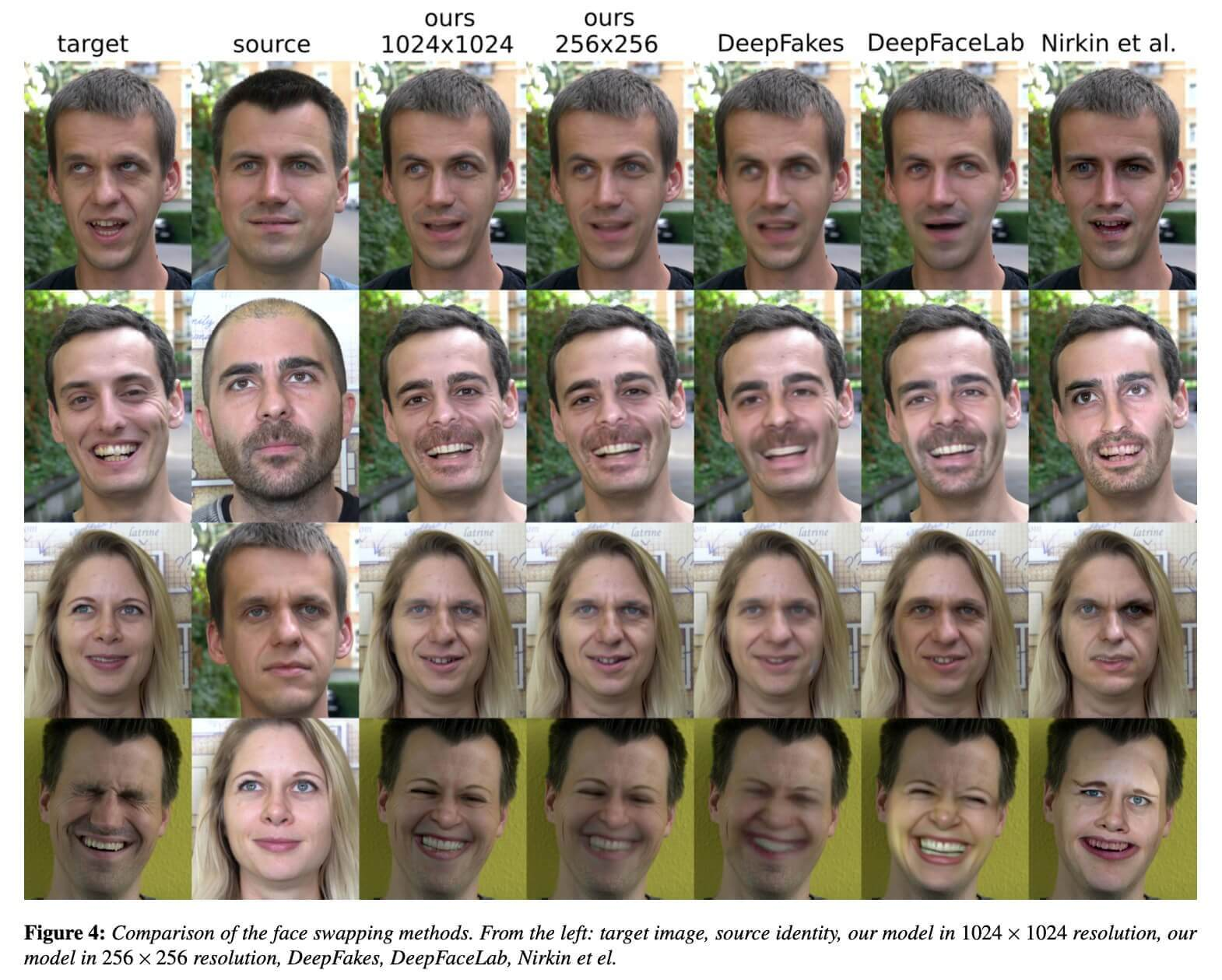 Disney developed face-swapping tech better than most deepfakes out there