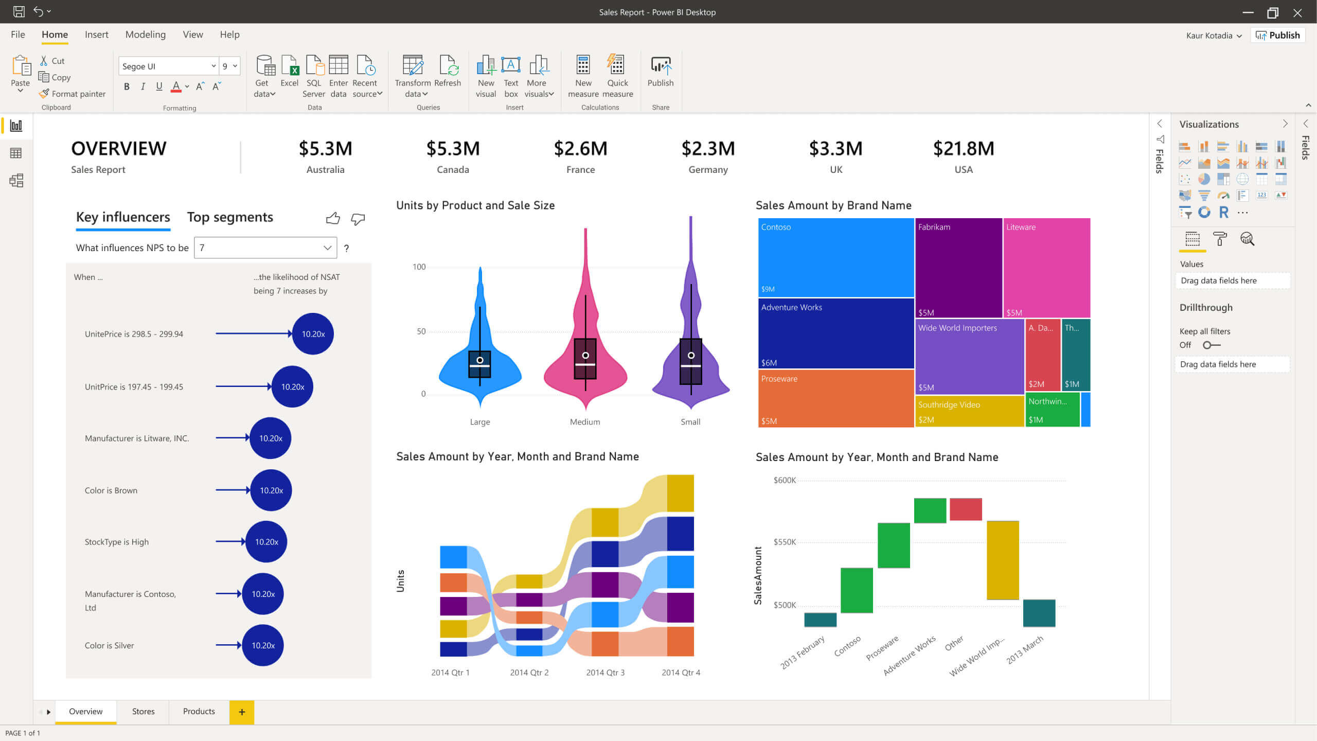 Master big data with the Microsoft Power BI training bundle, currently 91% off
