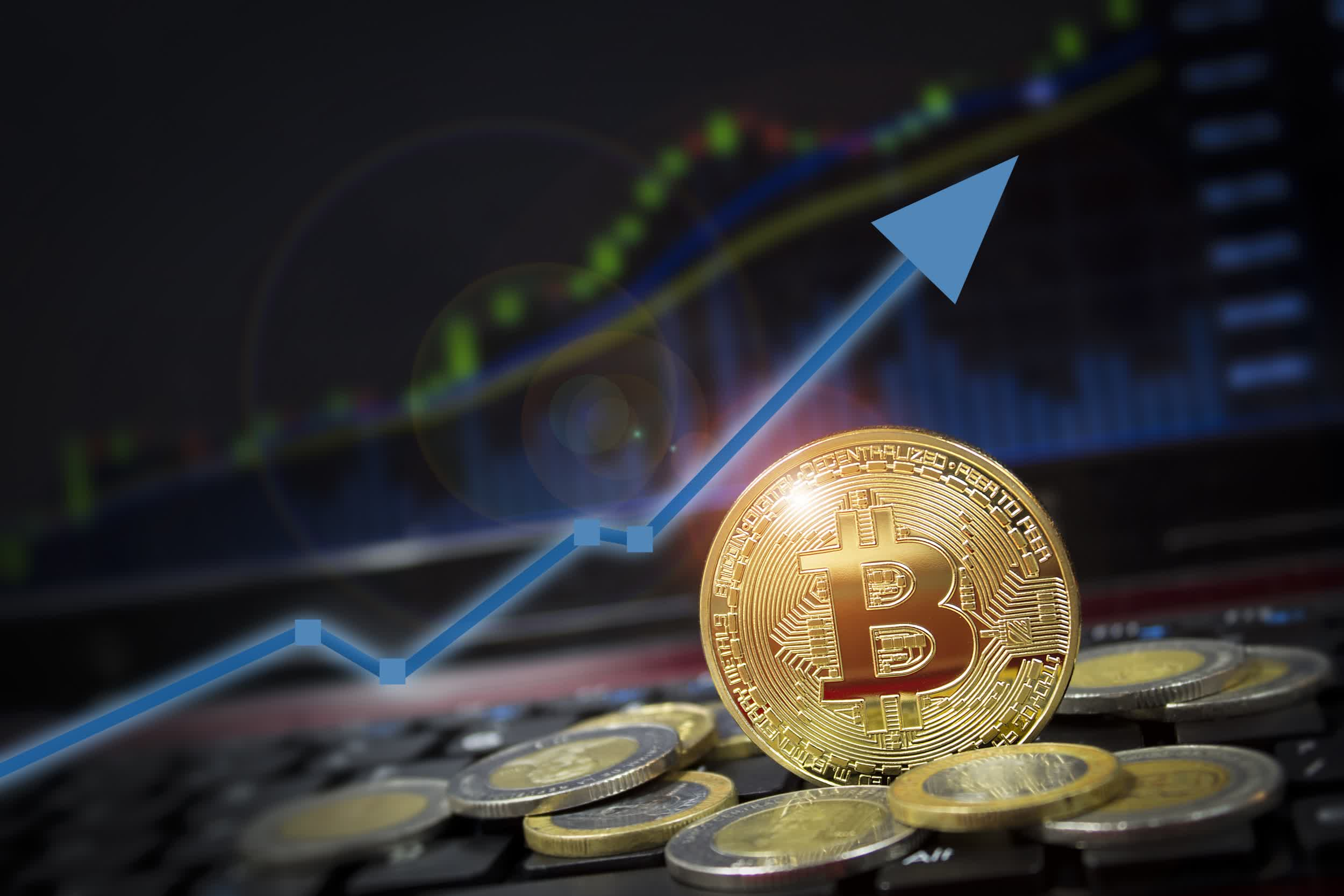 A single Bitcoin is now worth more than... $23,000