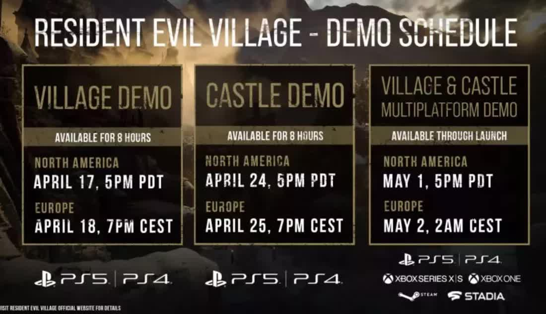 Capcom reveals next-gen consoles run Resident Evil Village at 4K/45fps with ray tracing enabled