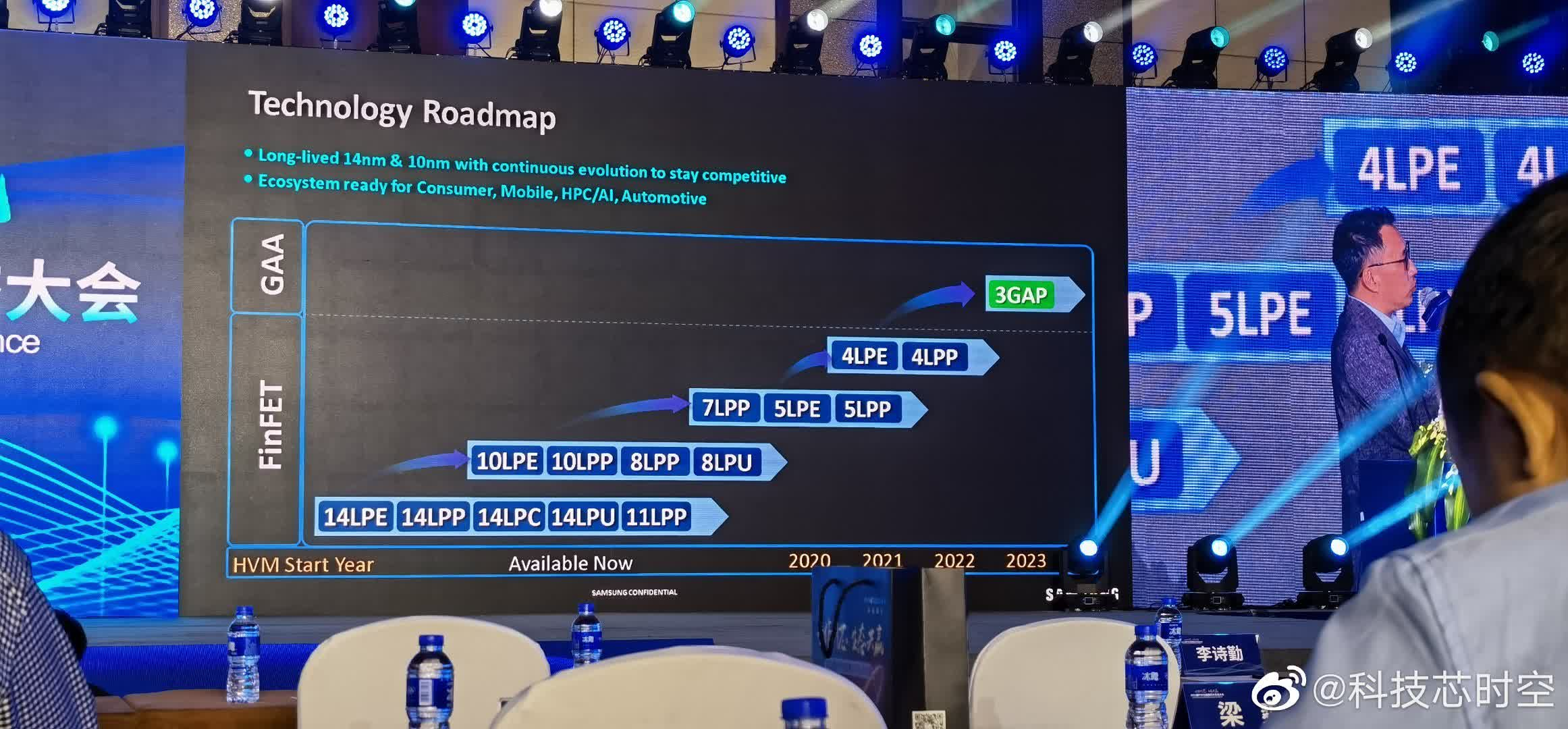 Samsung's 3nm process might be coming next year, but not for everyone