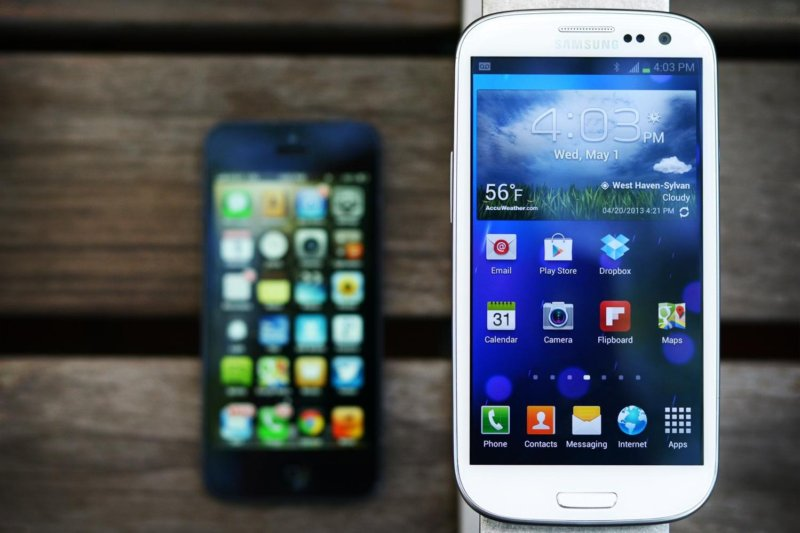 Android and iOS dominate the smartphone market as global shipments