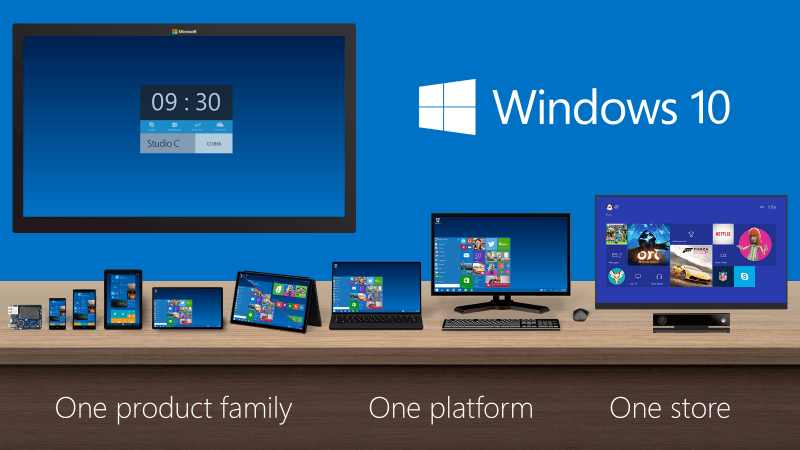 Windows 10 now installed on more than 75 million devices around the